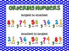 Place Value Anchor Posters {FREEBIE} Teaching Math, Maths, Ordinal Numbers, Math Subtraction, Ordering Numbers, Math Poster, Standard Form, Second Grade Math, Number Sense