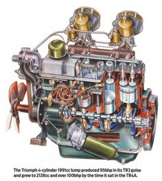 A cut-away drwg. of our beloved Triumph 4 cyl. engine for the TR2, 3 & 4.