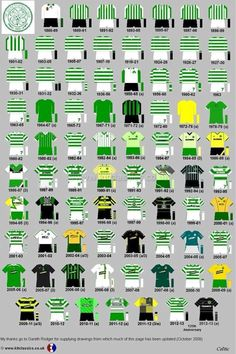 Take your pick Celtic Strip through the ages