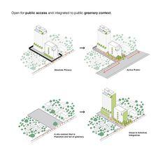 Ashton Morph Sukhumvit 38 by Shma Company Limited 20 « Landscape Architecture Works | Landezine