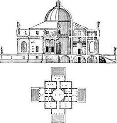 Italian Villa: Palladio's plan of Villa La Rotonda, in I Quattro Libri dell'Architettura 1570. Italy