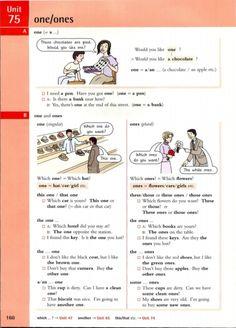New Words In English, Teaching English Grammar, Kids English, English Vocabulary Words, Grammar Lessons, English Writing, English Study, English Lessons, English Teaching Materials