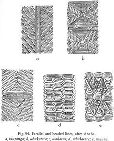 Fig. 94. Parallel and beaded lines, after Anaha.a, rauponga; b, whakatara; c, waharua; d, whakarare; e, unauna. Abstract Sculpture, Wood Sculpture, Bronze Sculpture, Surface Pattern, Pattern Art, Art Maori, Maori Symbols, Maori Patterns, Polynesian Art
