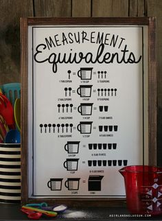 Kitchen measurement equivalent sign–with free cut file! - A Girl and a Glue Gun blog