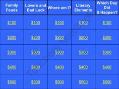Grammar And Editing Jeopardy From HatcherS Classroom Creations On