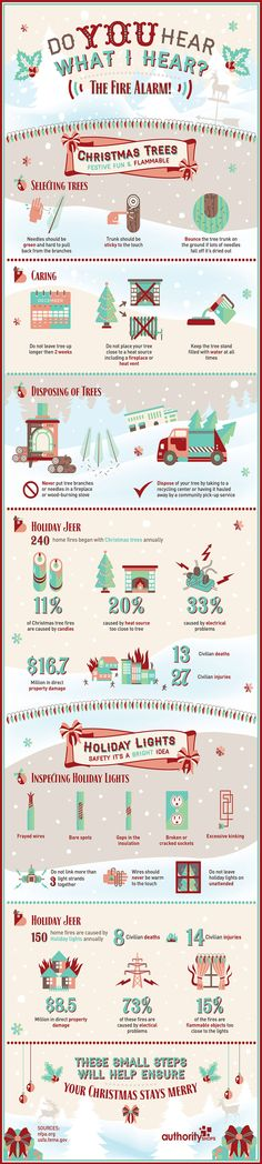 Christmas trees: Festive, fun and flammable #infographic #Christmas #fire