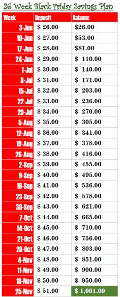 Simple savings plan for the holidays! Specifically Black Friday 2016! #blackfriday #savings #26weeks