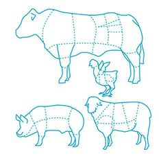 Livestock meat zoning map