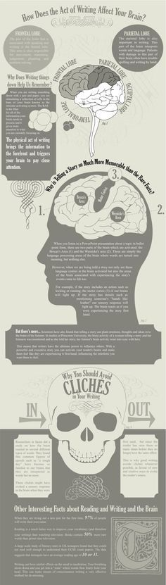 Amazing facts about writing and the brain #infographic