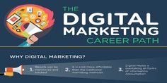 Career path in digital marketing  #affiliate marketing #email marketing #sem #smo #ppc #smm #facebook #instagram #campaign #internet marketing #marketing strategies #digital marketing strategy #digitalmarketing #digitalmarketingcoursesinpune #seotraininginPune #socialmediamarketingstrategy #advance seo training in pune,  #seo expert in pune  #digitalmarketingtraining #Internship #puneinstitutes #placement #fresher #training #seo #smo #ppc #google  #facebook #instagram #socialmedia…