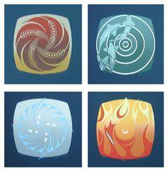 Understanding Astrology Elements: Earth, Air, Fire, Water
