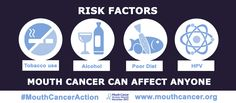 Mouth cancer can affect anyone. Here are the risk factors that have been shown to play a major role in contracting the disease. Read more: http://www.mouthcancer.org/risk-factors/ ‪#‎MouthCancerAction‬
