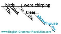 Super sentence diagramming examples and practice pinterest whats a prepositional phrase have fun with these grammar exercises that will show you how to identify and diagram prepositional phrases ccuart Choice Image