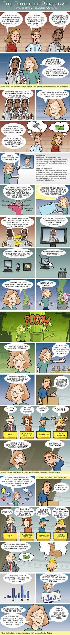Personas Comic