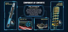 Recap - Bajaj Platina Comfortec launched at INR 43,241