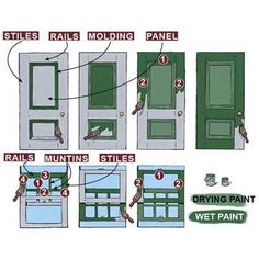 When painting doors and windows,  work from the center out, and always paint rails before stiles. Illustration by: Gregory Nemec | thisoldhouse.com