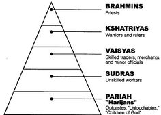 This Is The Caste System Of Government Was Used In Clical India