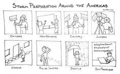 Storm preparation around the Americas.