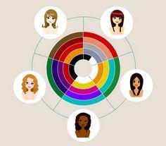 como combinar cores com o tom de pele