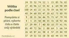 Věštba podle čísel - pomyslete si přání, a čtete svůj výsledek | ProNáladu.cz