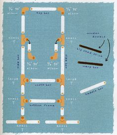 How to make a PVC pipe loom floor loom I think