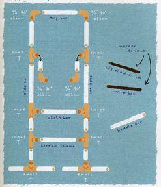 How to make a PVC pi