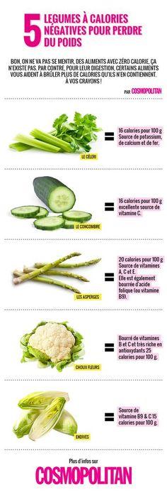 10 negative calorie foods to lose weight - Diet and Nutrition Week Detox Diet, Detox Diet Drinks, Detox Diet Plan, Smoothie Detox, Cleanse Detox, Stomach Cleanse, Health Cleanse, Health Diet, Dukan Diet Plan