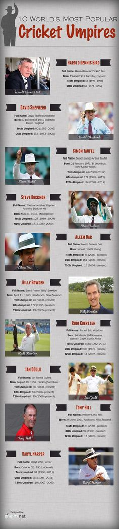 Top 10 Most Popular Cricket Umpires in the World |