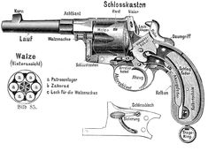 revolver - Google Search