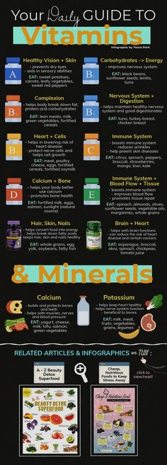 """""""health"""" click and search Here is a list of essential vitamins and minerals along with the foods they can be found in. If your daily diet is rich in these foods you wont have to remember to take a multivitamin as part of your daily routine. Nutrition Education, Sport Nutrition, Complete Nutrition, Health Diet, Health And Nutrition, Health And Wellness, Nutrition Poster, Nutrition Month, Proper Nutrition"""