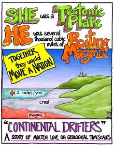 This is a great example of a narrative or fictional piece of literature that could be used as a writing example in ELA but is still tied to the unit of plate tectonics and involves their scientific knowledge. Science Cartoons, Science Puns, Science Posters, Science Geek, Science Facts, Art Posters, 7th Grade Science, Middle School Science, Earth And Space Science