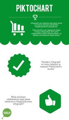 Kuulu: Parhaat ilmaiset ja helpot kuvankäsittelytyökalut (Piktochart infograafiesimerkki)