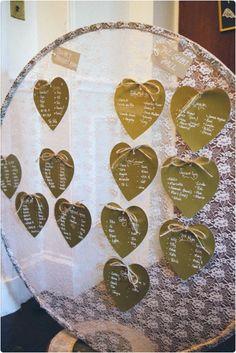 Mariage: DIY plan de table dentelle et kraft - Happy Chantilly