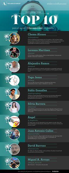 Top 10 influencers sobre ciberseguridad en España #infografia