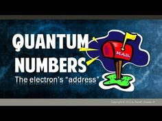 Quantum Numbers, Energy Levels Sub-levels and Orbitals - Mr. Causey's Chemistry - YouTube