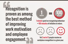 In Times of Transition, Employee Recognition is More Important Than Ever | MyEmployees.com Blog