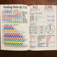 9 Minimalist Books Ive Read Layout Ideas For Your Bullet Journal Journaling My Life Bullet Journal Inspo, Bullet Journal Writing, Bullet Journal Aesthetic, Bullet Journal Tracker, Bullet Journal Themes, Bullet Journal Spread, Bullet Journal Layout, Book Journal, Books To Read Bullet Journal
