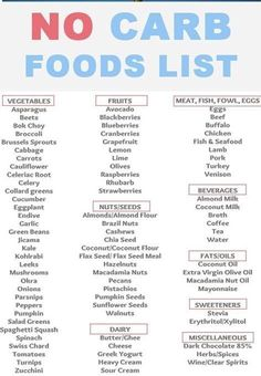 No Carb Food List, Food Lists, No Carb Recipes, Diet Recipes, Moroccan Lentil Soup, Detroit, What Can I Eat, Different Diets, Easy Homemade Recipes