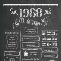 Retro Chalkboard / Jahrgangsposter 1988 Details
