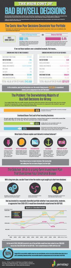 El costo de las malas decisiones de compra/venta…