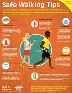 Tips for staying cool when taking walks in the heat. Definitely useful!