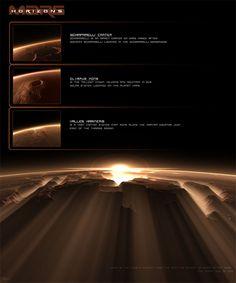 Mars horizon view from orbit