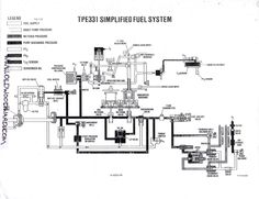 schematic of a jet engine fadec control system prime mover rh pinterest com Honeywell TPE331 -10 TPE331 Engine Sales