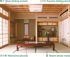 Washitsu | Japanese Living Room