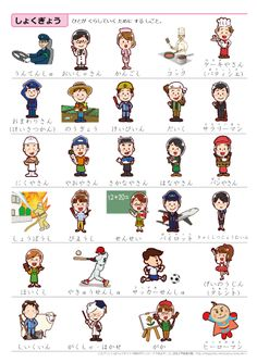 Basic Japanese Vocabulary through pictures - Japanese Quizzes Japanese Verbs, Japanese Phrases, Study Japanese, Japanese Kanji, Japanese Names, Japanese Language Lessons, Japanese Language Proficiency Test, Learn Japanese Words, Learn Chinese