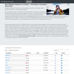 Alle Mobiele Telefoon Providers | Het meest complete overzicht met mobiele telefoon providers, snelheden | Onafhankelijk en Objectief