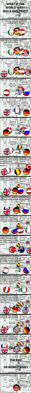Polandball - Countryball / world War-I Chuck Norris, Googly Eyes, World War I, Wwi, Funny Comics, Hetalia, Best Funny Pictures, Flags, Poland