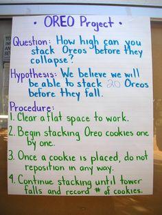 Scientific Process - Oreos