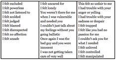Manage Conflict: Triggers — The Gottman Relationship Blog