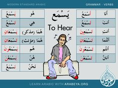 Learn new Modern Standard Arabic Verbs with Arabeya (Part Arabic Verbs, Arabic Sentences, Arabic Phrases, Arabic Quotes, Modern Standard Arabic, Spoken Arabic, Learn Arabic Online, Learn Arabic Alphabet, Improve Your Vocabulary